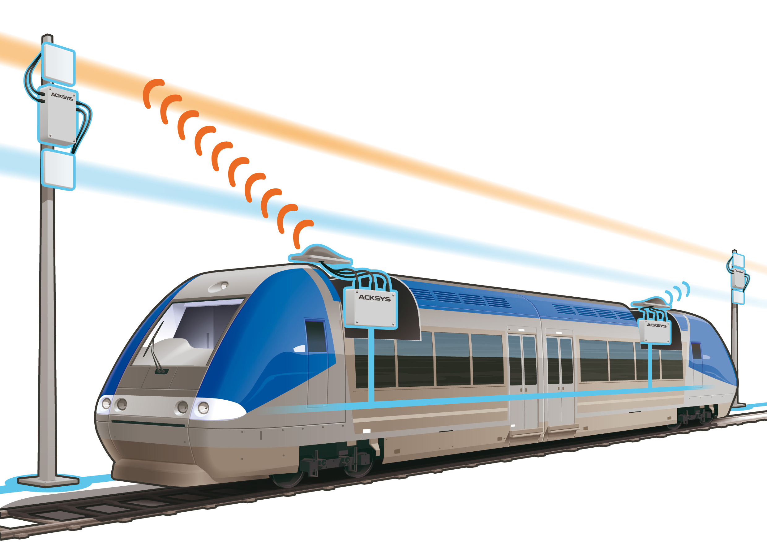 Acksys | Uninterrupted train-to-trackside communications