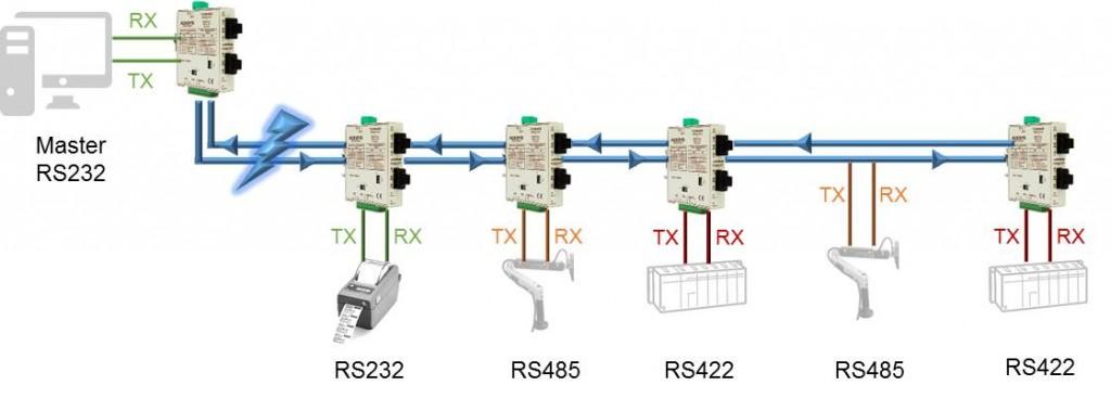 Application RD320-OFR_3