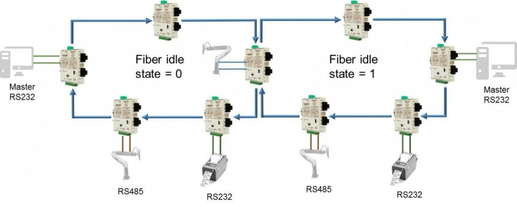 Application RD320-OFR_6