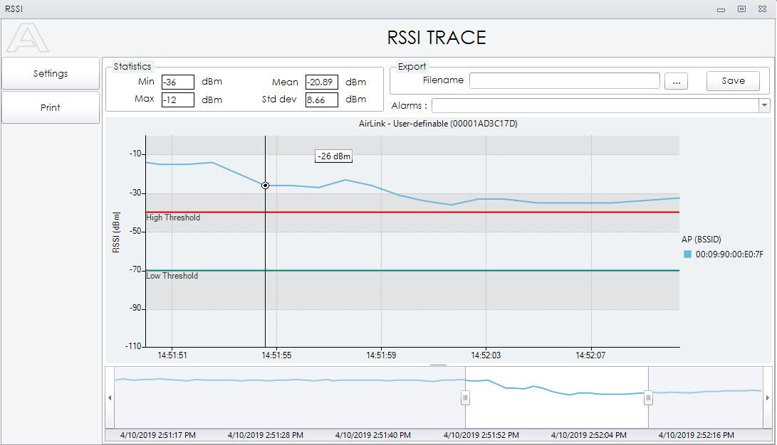 WaveManager screenshot : RSSI trace