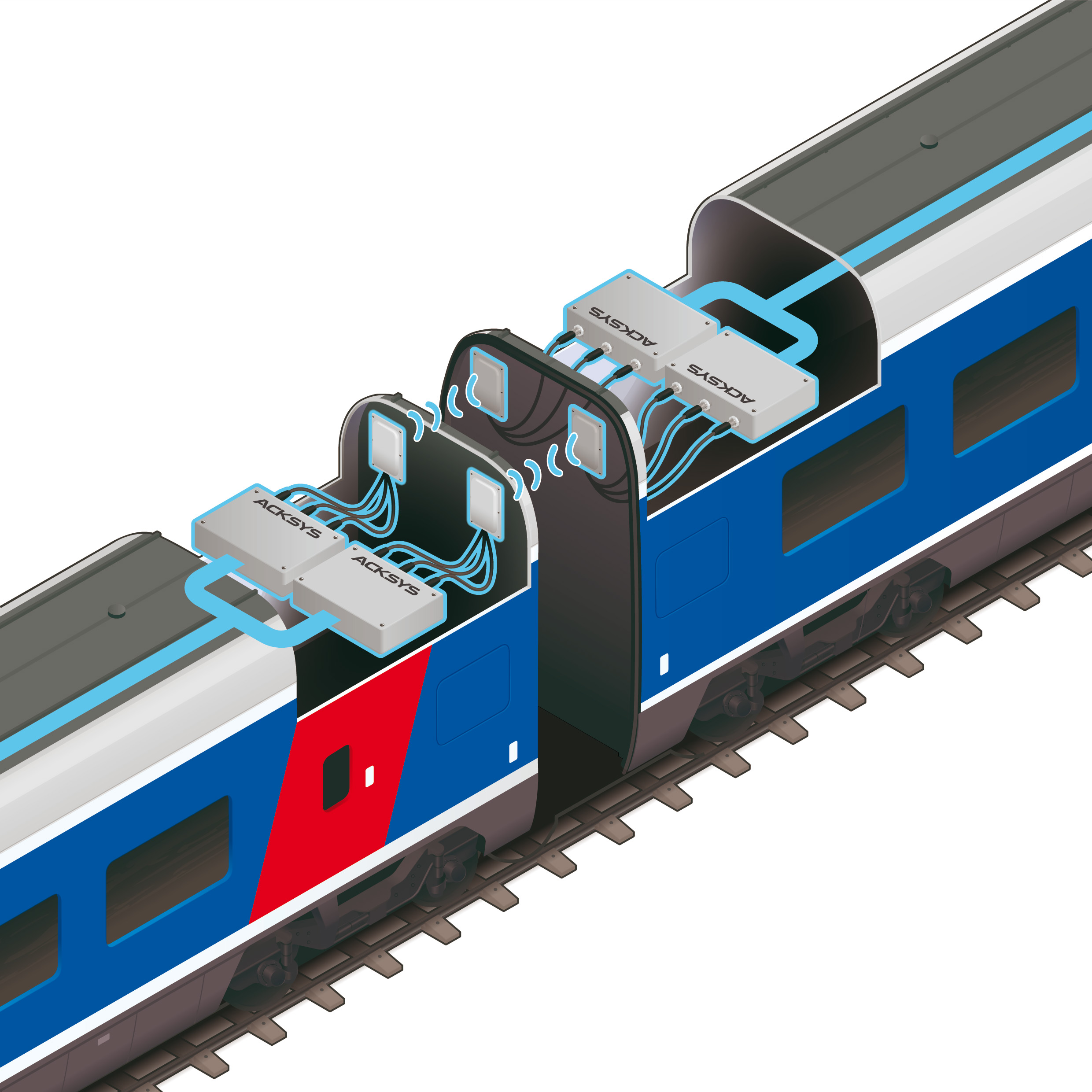 ACKSYS-Carriage-to-carriage-003
