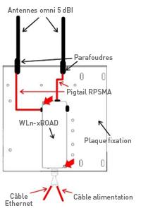 recommandations installation_FR