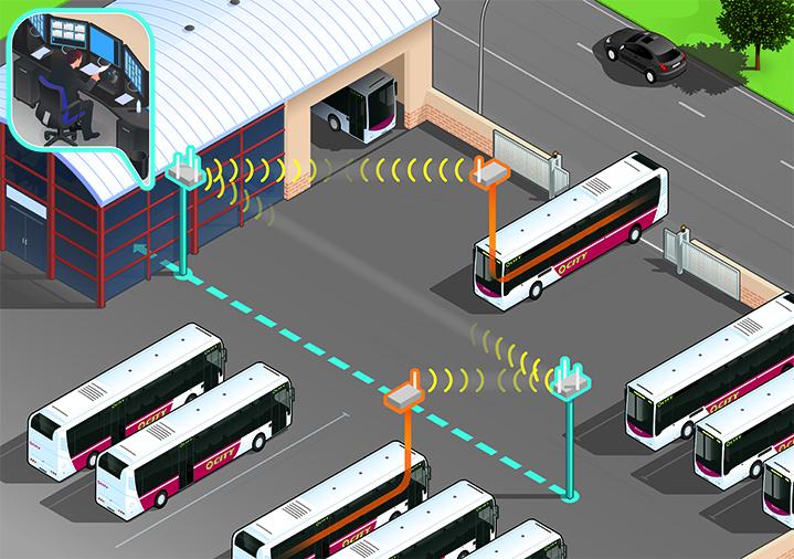 ACKSYS-dépôt bus-final-001